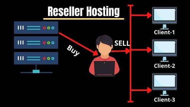 how does reseller hosting work